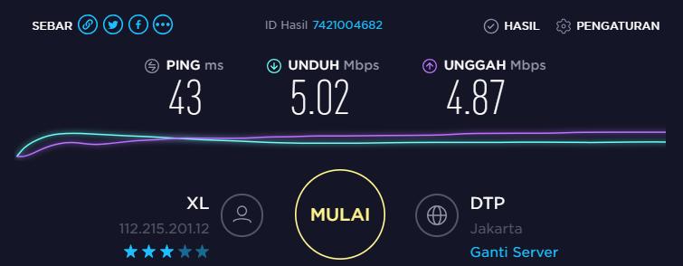 Speedtest XL Home 4G Router WiFi
